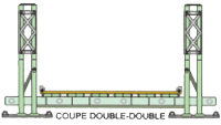 Location de pont coupe double-double